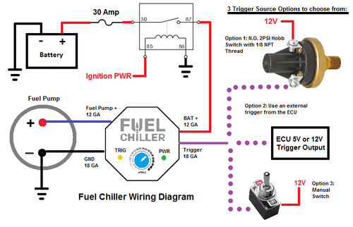 Fuel Chiller Box