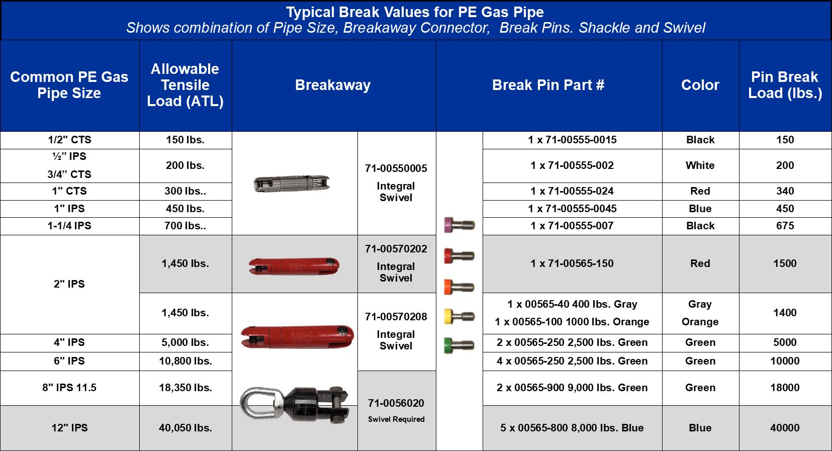 breakaway-table-2.png