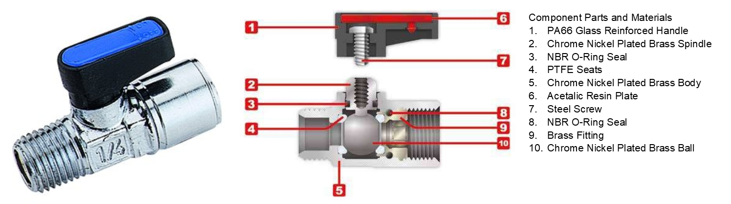 mini-ball-valve-specs.png