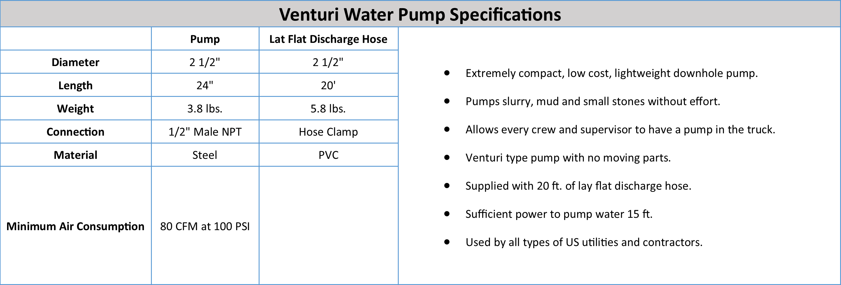 pump-table.png
