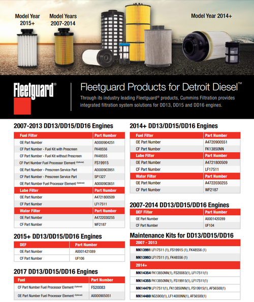 FleetGuard Fuel Filter Kit 2007-2013 Detroit Diesel DD13/DD15/DD16 Engines #FK48555