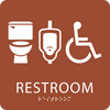 Transgender restroom sign