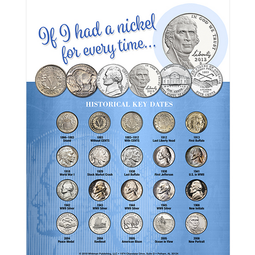 Whitman Deluxe Nickel Coin Board: If I had A Nickel For Ever Time