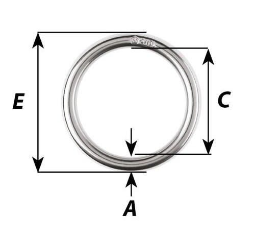 Wichard Rings (6782-6784)