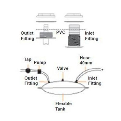 RWB Lalizas Flexible Water Tank 150L/200L