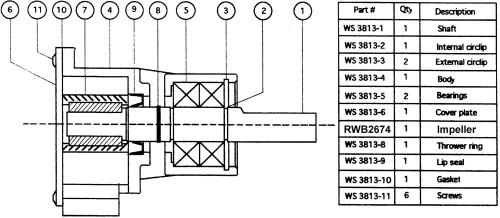 RWB Ball Bearing Flexible Impeller Pumps
