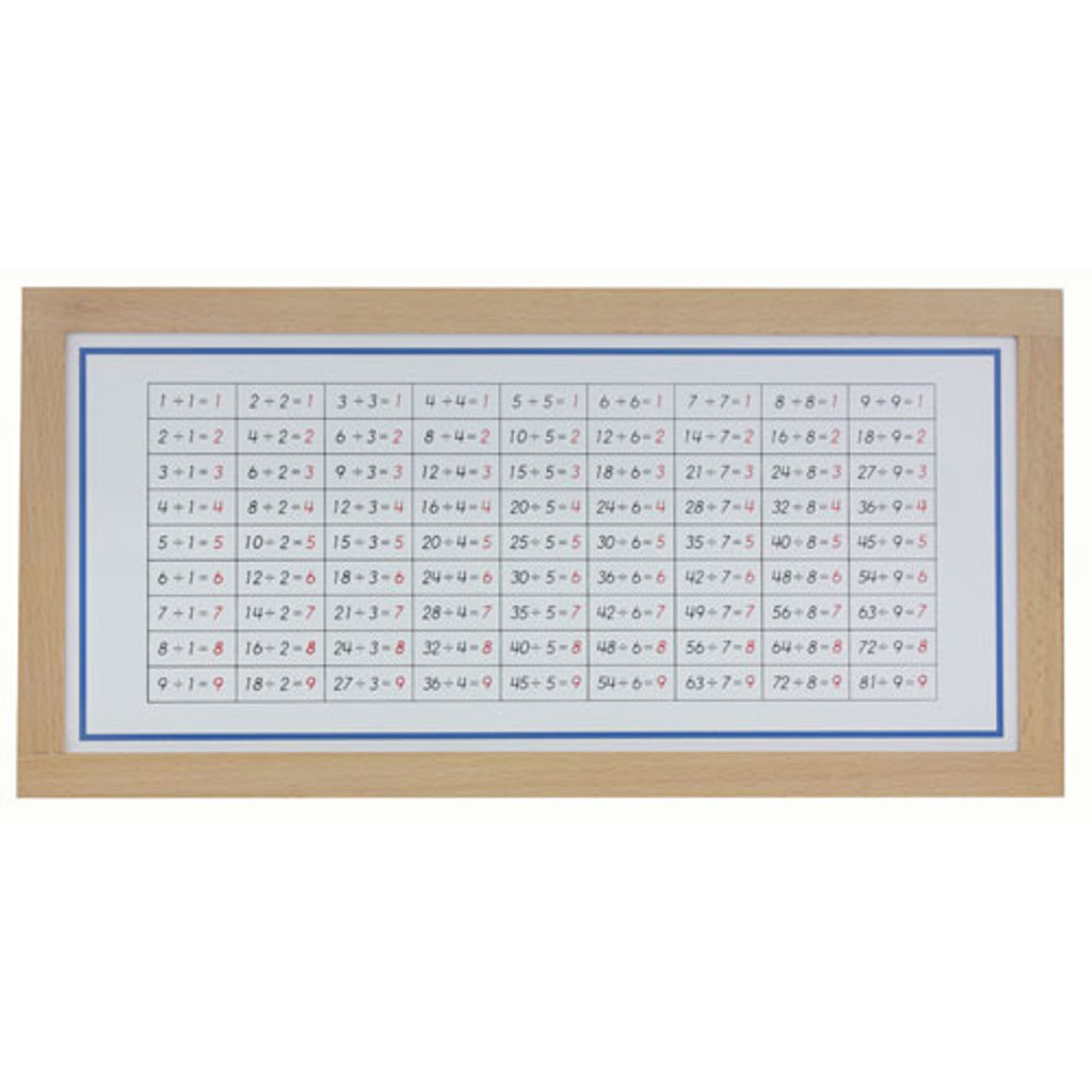 Division Working Charts & Tiles