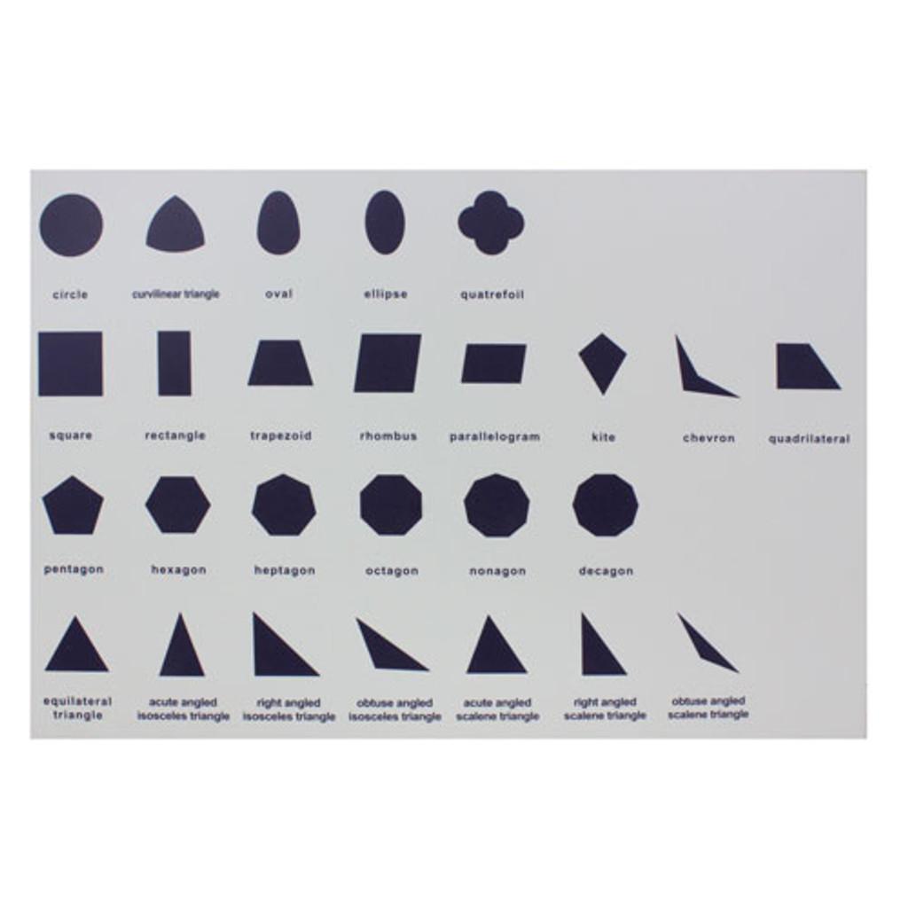 Geometry Cabinet Control Chart