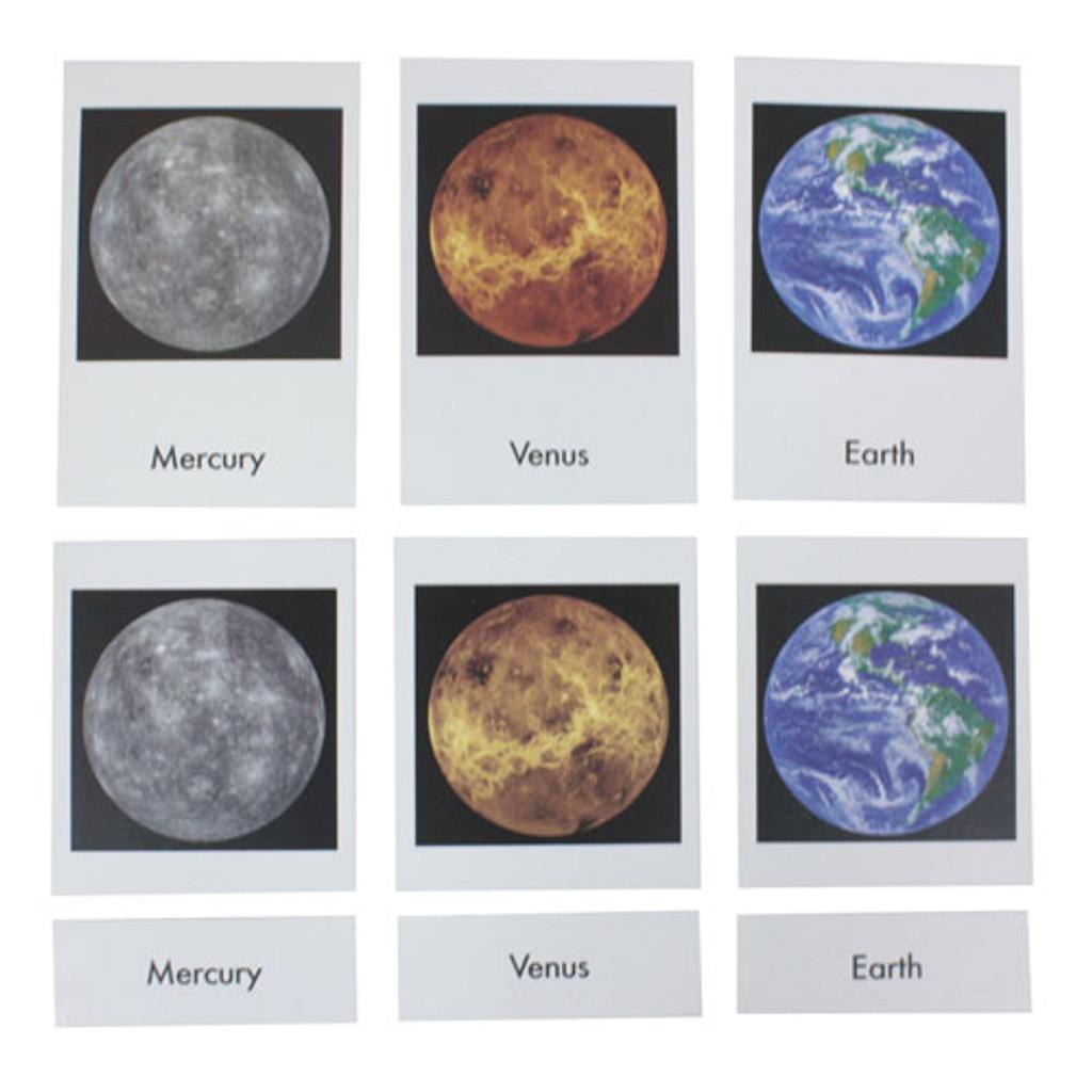 Planets Nomenclature Cards