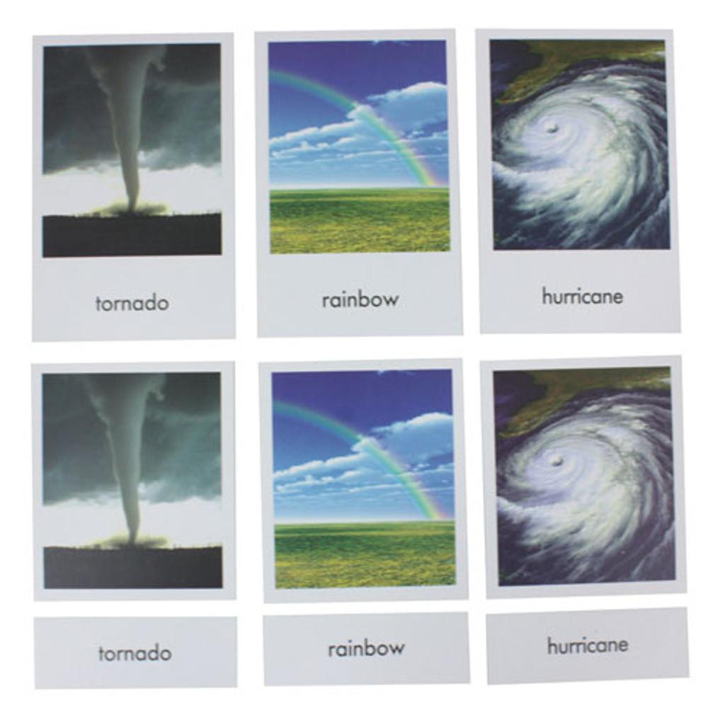 Weather Nomenclature Cards