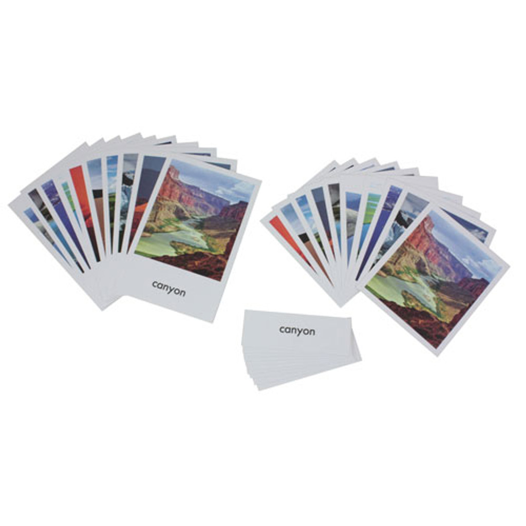 Topography Nomenclature Cards