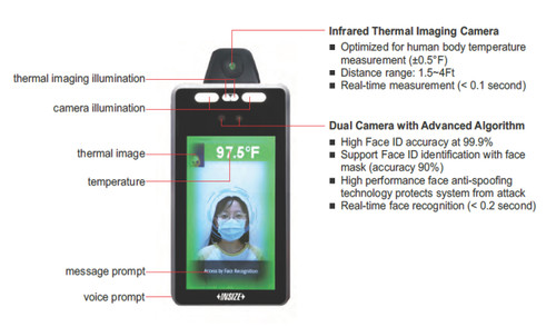 INSIZE Facial Recognition Infrared Temperature Screening Device | RTJ Tool Company