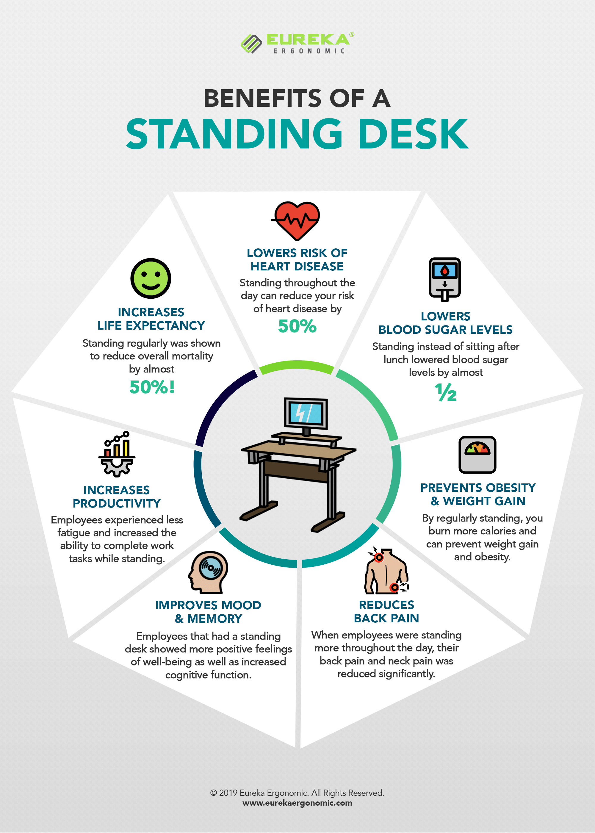 Top 7 Benefits Of A Standing Desk