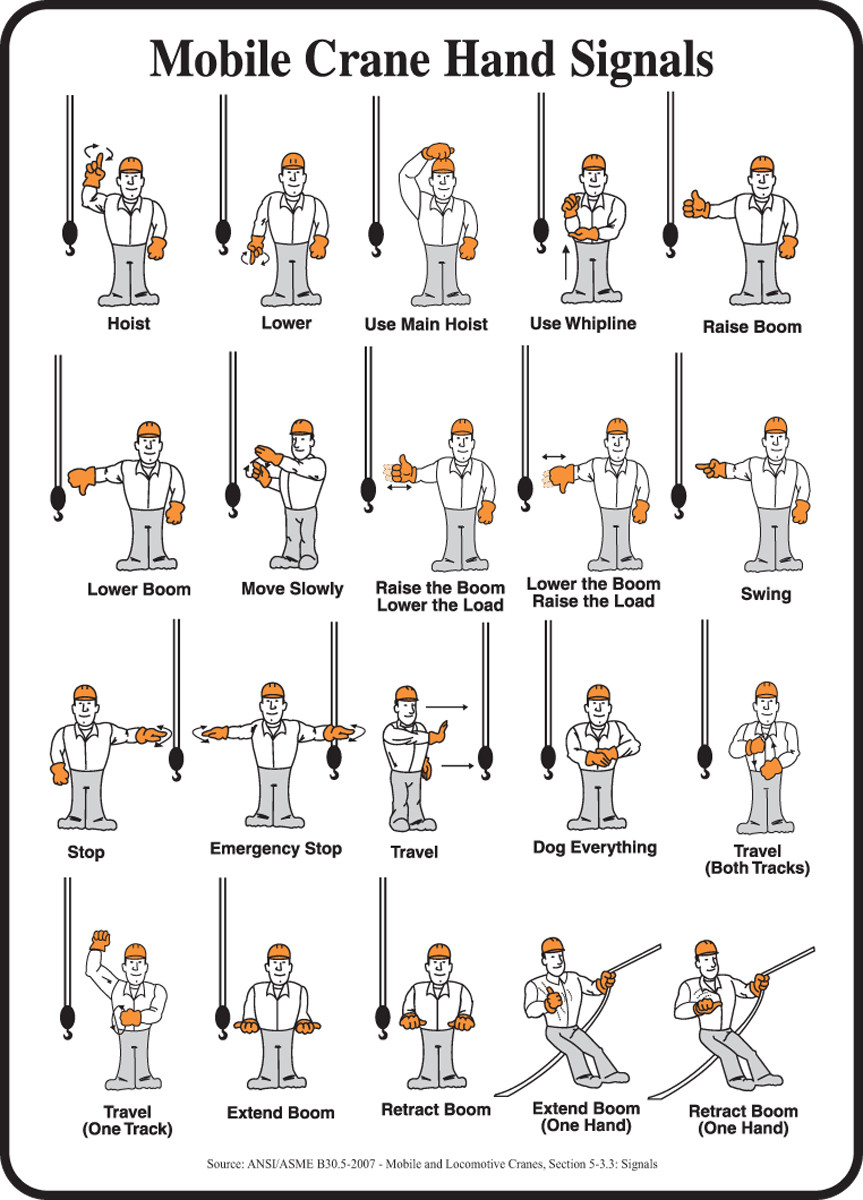 Safety Sign-Mobile Crane Hand Signals, 14 x 10