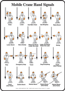 "Safety Sign - Mobile Crane Hand Signals, 14"" x 10"", Pack/10"