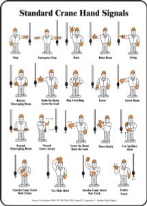 "Safety Sign - Standard Crane Hand Signals, 20"" x 14"", Pack/10"