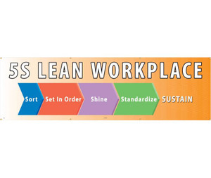 "5s Lean Workplace Sort Set In Order Shine Standardize Sustain Banner, 36"" X 10'"
