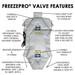 "UniTherm FreezePro Valve Insulation Jacket - 12""L x 12""W"
