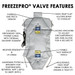"UniTherm FreezePro Valve Insulation Jacket - 48""L x 6""W"