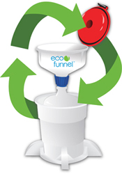 Recycle with the ECO Funnel