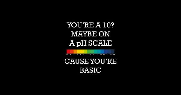 facebook-timeline-ph-scale-basic.jpg