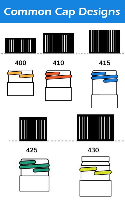 Understanding Screw Cap Threads