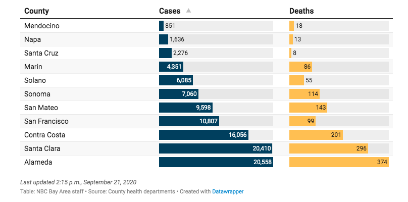 nbc-chart-cases.png