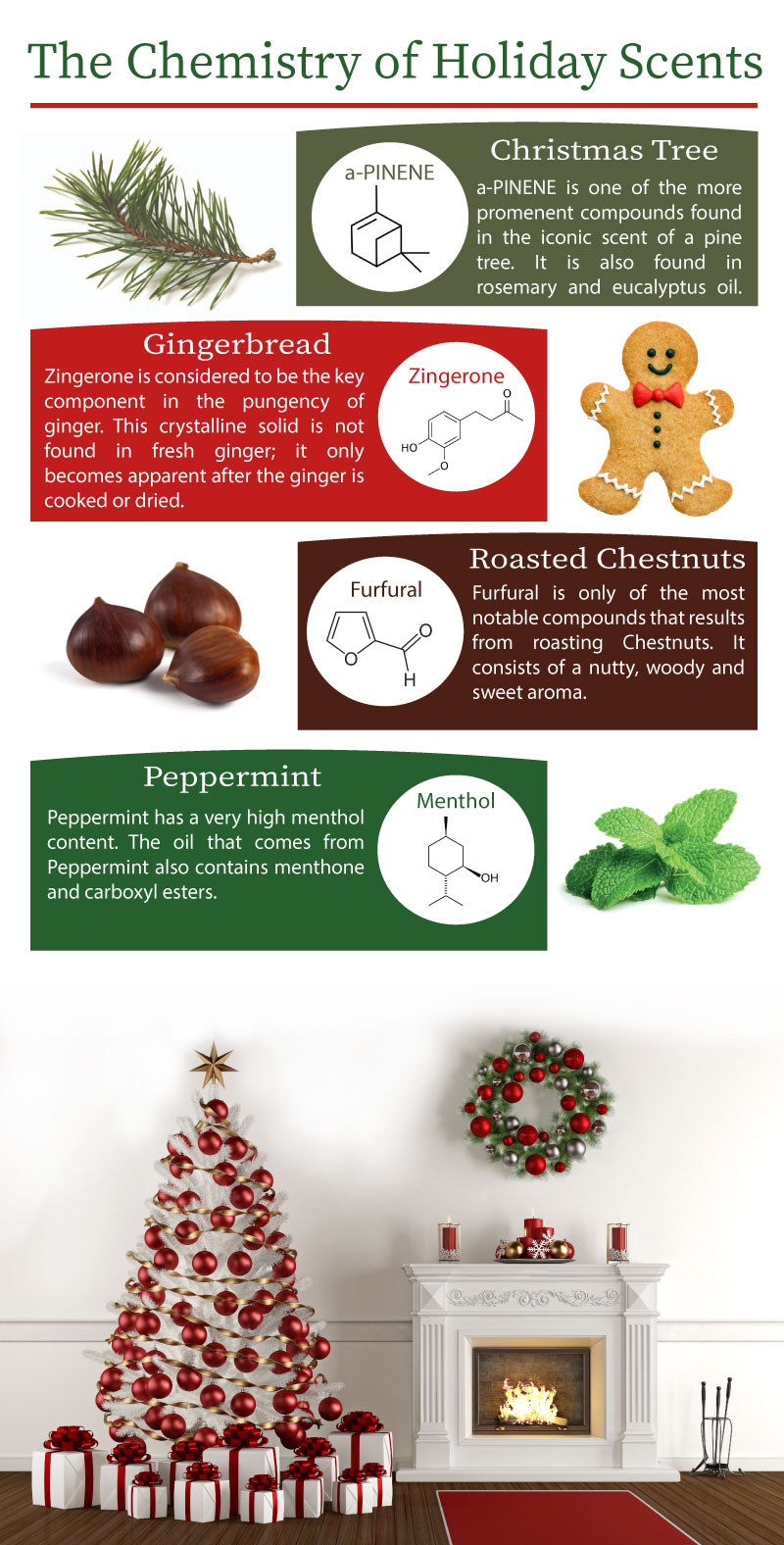 the-chemistry-of-holiday-scents.jpg