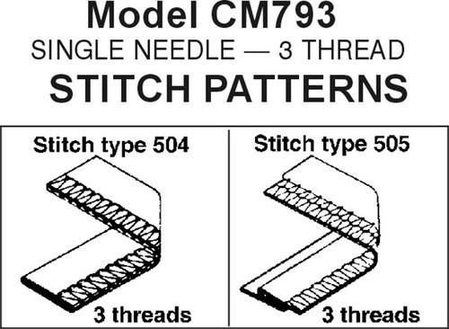 Consew CM793-7-DD New Direct Drive Servo Motor