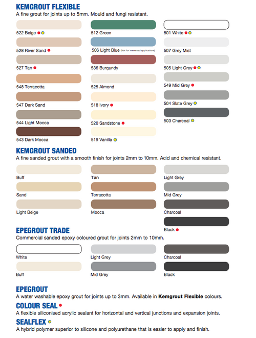Kemgrout Colour Chart