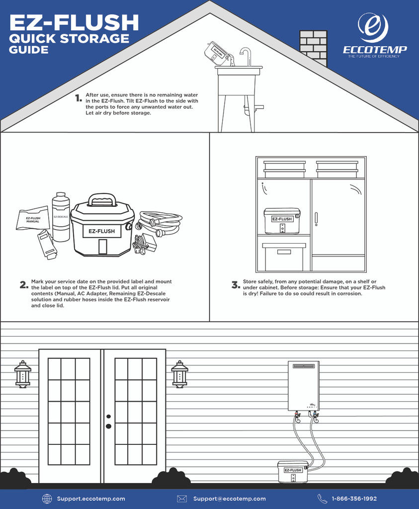 Open Box - Eccotemp EZ-Flush System Descaler Kit