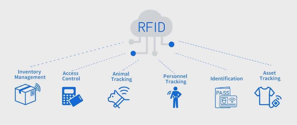 3 helpful uses of RFID technology