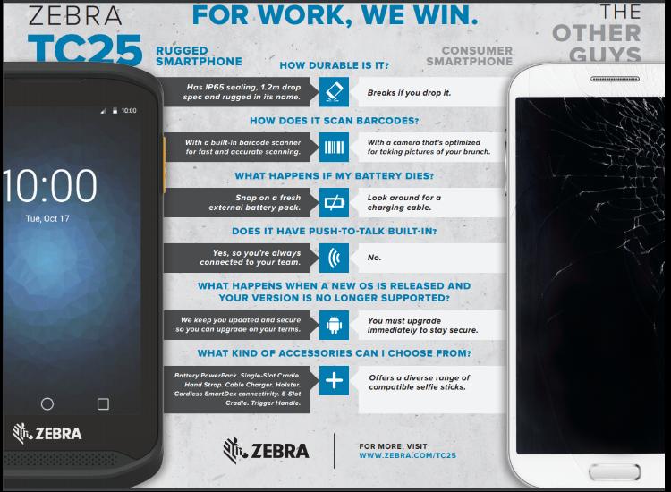 zebra-tc25-facts.png