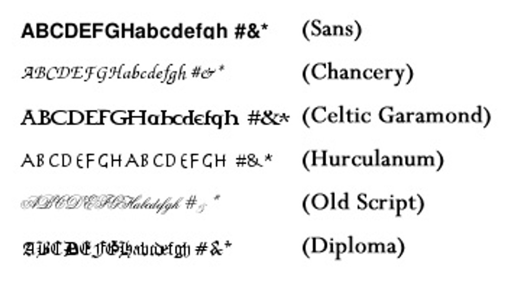 Inscription Fonts for Ceramic Urns