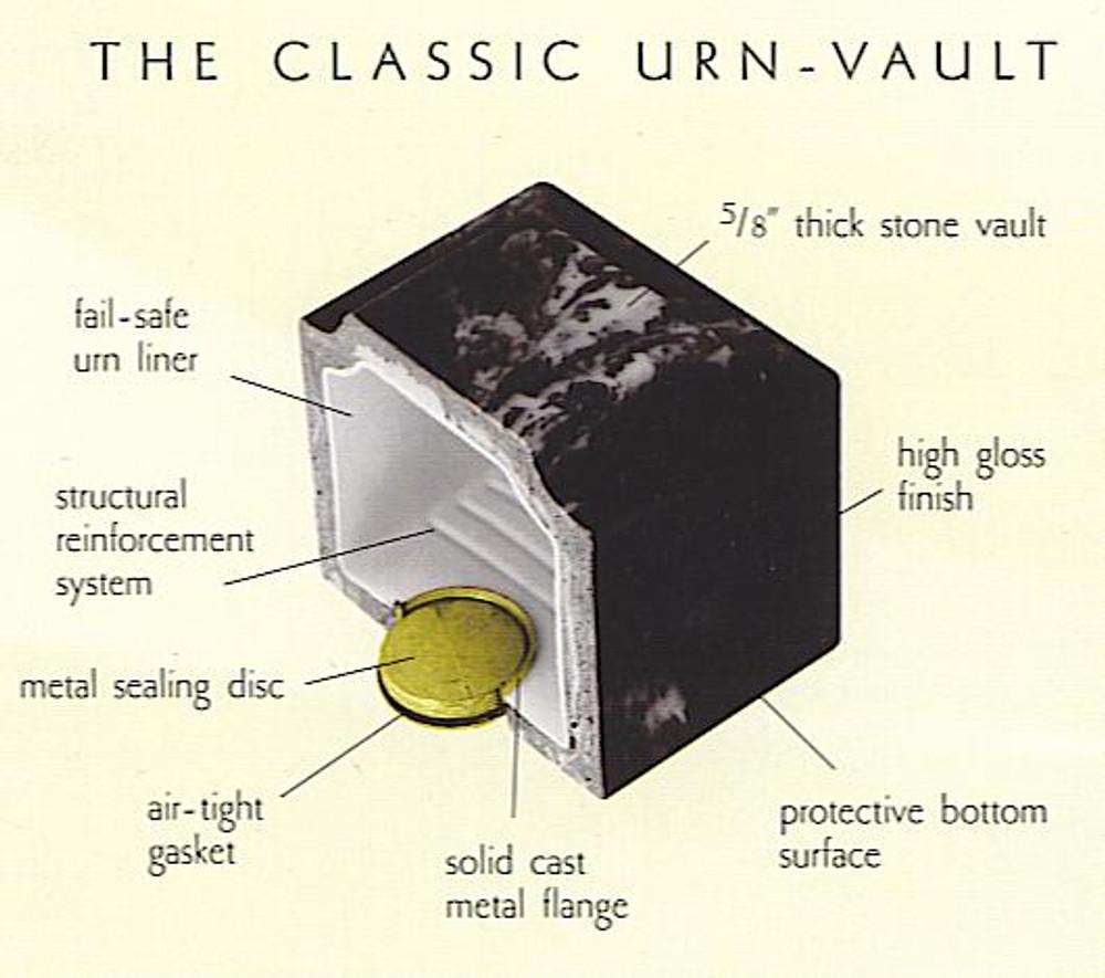 Granite Pet Urn Cutaway