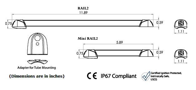 Rail II Dimensions
