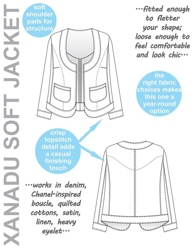 Hp 1219 Dl Wong Singh Jones Xanadu Soft Jacket Hotpatterns Com