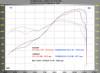 Termignoni Relevance Titanium CuNb Dual Slip-On Panigale 1299 (12-18)