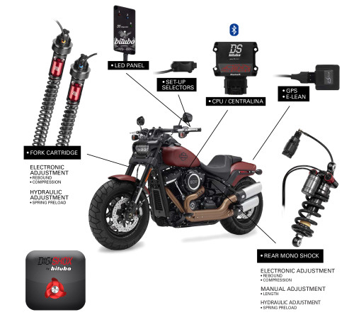 DigiShox Electronic Suspension System H-D Fat Bob FXFB/FXFBS(18-19)