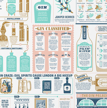 The Gin Guide Print detail by Stuart Gardiner at Of Cabbages and Kings