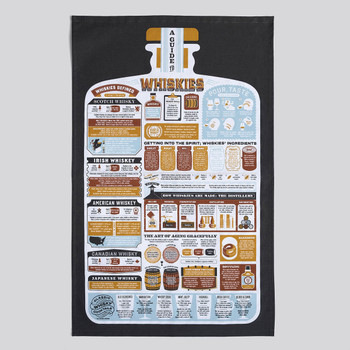 A Guide To Whiskies Tea Towel open by Stuart Gardiner at Of Cabbages and Kings