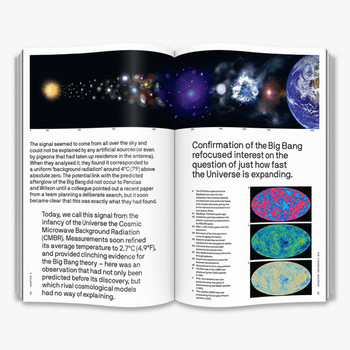 What Shape is Space? - The Big Idea Book Double Page Spread Two by Thames and Hudson at Of Cabbages and Kings