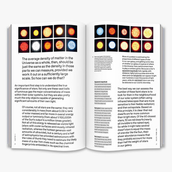 What Shape is Space? - The Big Idea Book Double Page Spread Four by Thames and Hudson at Of Cabbages and Kings