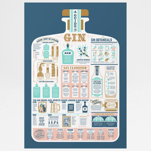 The Gin Guide Print by Stuart Gardiner at Of Cabbages and Kings