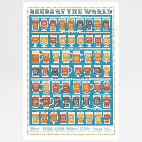 Beers Of The World screen print by Stuart Gardiner at Of Cabbages and Kings