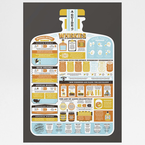 A Guide to Whiskies Print by Stuart Gardiner at Of Cabbages and Kings