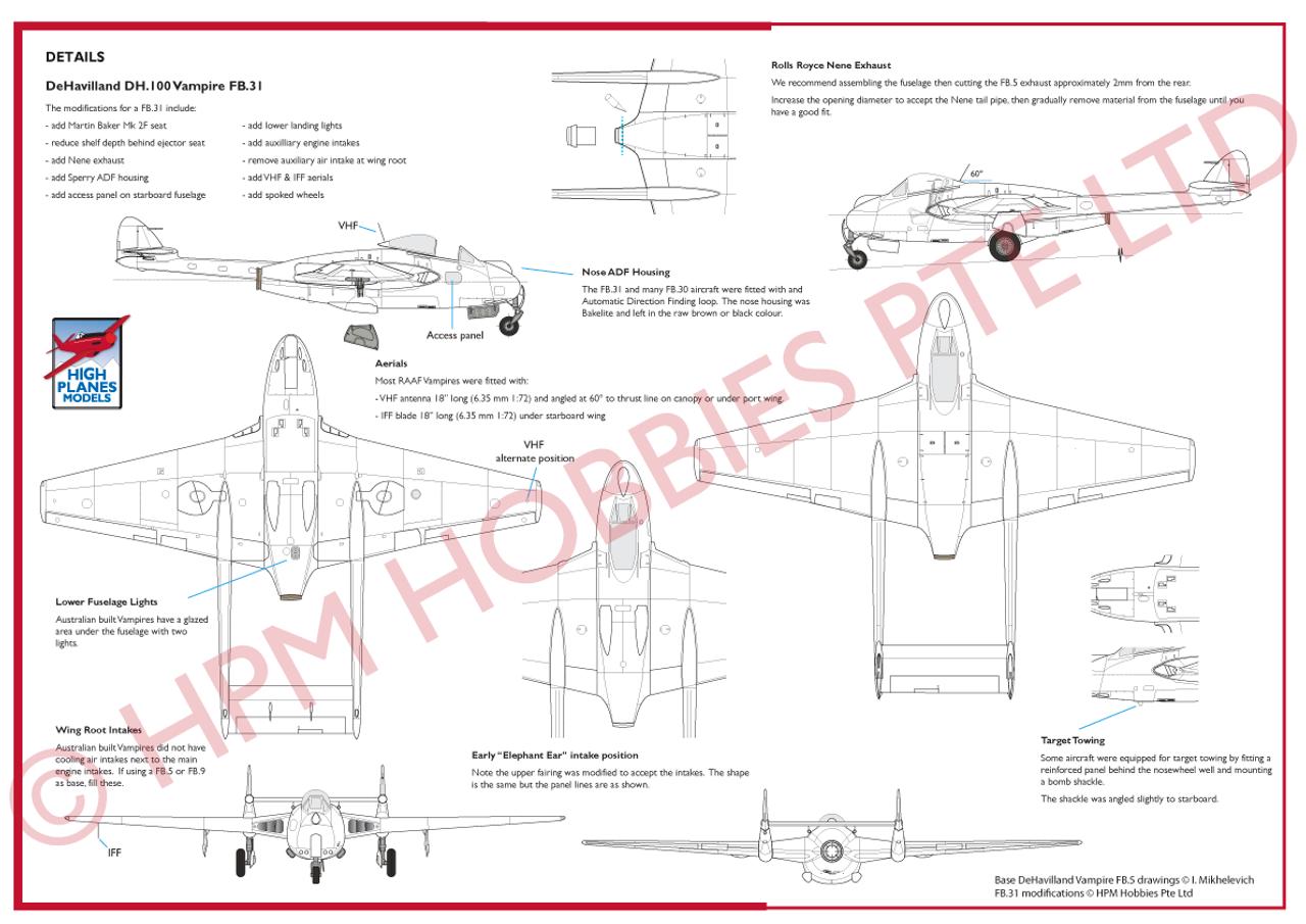 High Planes Plus DeHavilland DH.100 Vampire FB.31 Conversion Only 1:72