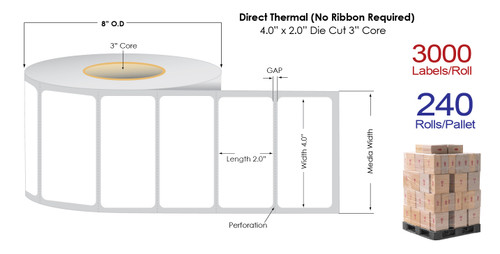 "Direct Thermal 4"" x 2"" Matte Paper Labels 3000/Roll - 3"" Core 