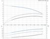 BASICLINE CMB5-46 Performance Curve