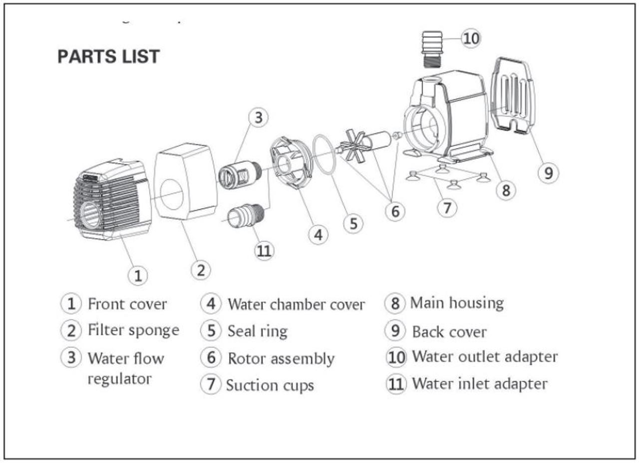 Aquagarden Mako 2500 Parts List